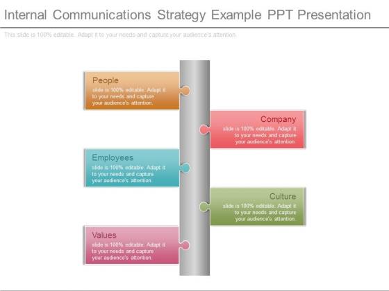 Internal Communications Strategy Example Ppt Presentation