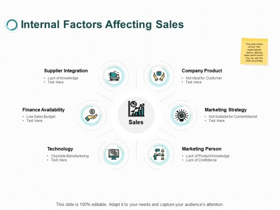 Internal Factors Affecting Sales Technology Ppt PowerPoint Presentation Icon Graphic Tips