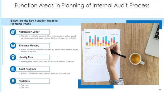 Internal_Inspection_Plan_Strategic_Planning_Ppt_PowerPoint_Presentation_Complete_Deck_With_Slides_Slide_11