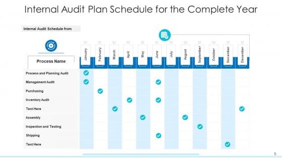 Internal_Inspection_Plan_Strategic_Planning_Ppt_PowerPoint_Presentation_Complete_Deck_With_Slides_Slide_5