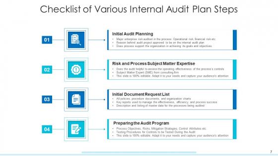 Internal_Inspection_Plan_Strategic_Planning_Ppt_PowerPoint_Presentation_Complete_Deck_With_Slides_Slide_7