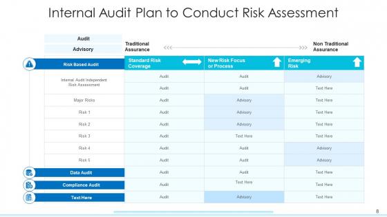 Internal_Inspection_Plan_Strategic_Planning_Ppt_PowerPoint_Presentation_Complete_Deck_With_Slides_Slide_8