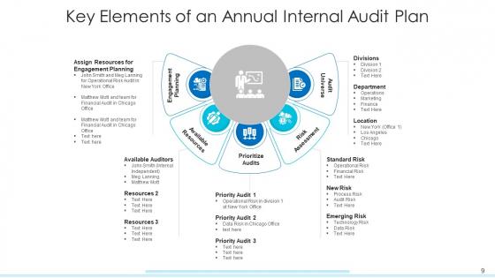 Internal_Inspection_Plan_Strategic_Planning_Ppt_PowerPoint_Presentation_Complete_Deck_With_Slides_Slide_9