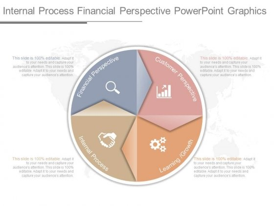 Internal Process Financial Perspective Powerpoint Graphics
