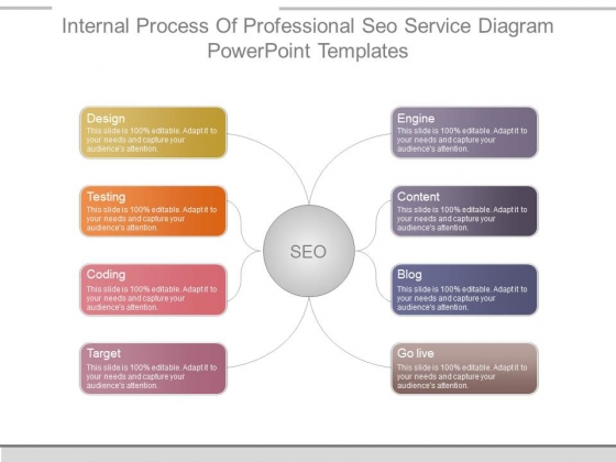 Internal Process Of Professional Seo Service Diagram Powerpoint Templates