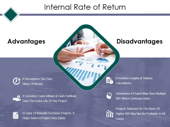 Internal Rate Of Return Template 2 Ppt PowerPoint Presentation Portfolio Grid