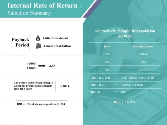 Internal Rate Of Return Valuation Summary Ppt PowerPoint Presentation Pictures Brochure