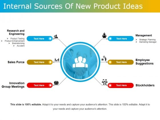 Internal Sources Of New Product Ideas Ppt Powerpoint