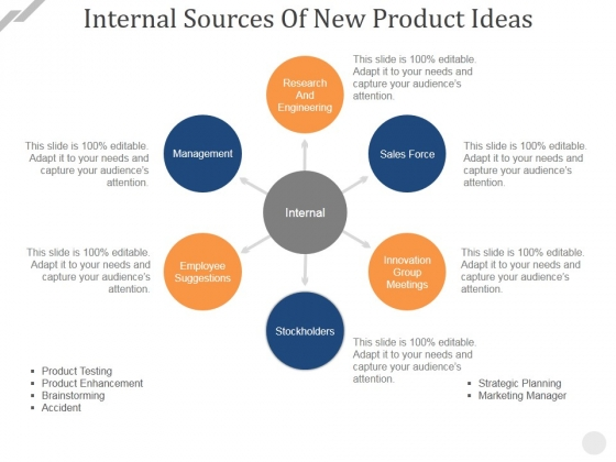 Internal Sources Of New Product Ideas Ppt PowerPoint Presentation Infographics Graphics Design