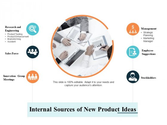 Internal Sources Of New Product Ideas Ppt PowerPoint Presentation Inspiration Graphics