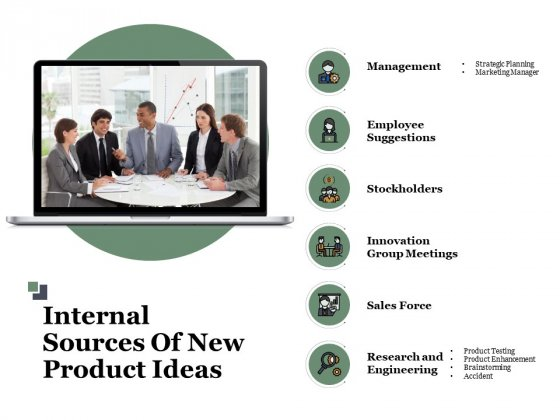 Internal Sources Of New Product Ideas Ppt PowerPoint Presentation Inspiration Portrait