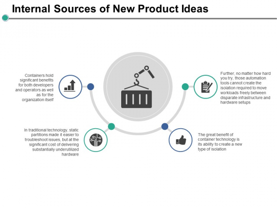Internal Sources Of New Product Ideas Ppt PowerPoint Presentation Pictures Professional