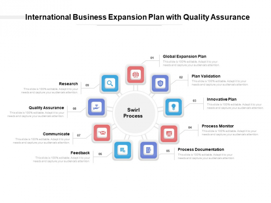 International Business Expansion Plan With Quality Assurance Ppt PowerPoint Presentation Layouts Picture PDF