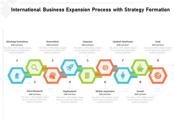 International_Business_Expansion_Process_With_Strategy_Formation_Ppt_PowerPoint_Presentation_Icon_Display_PDF_Slide_1