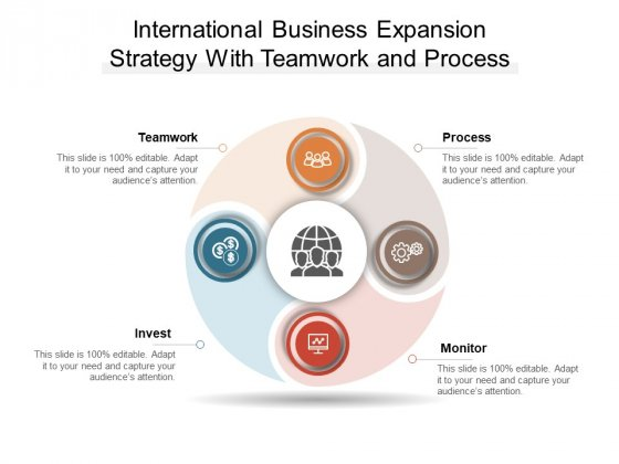 International Business Expansion Strategy With Teamwork And Process Ppt PowerPoint Presentation Portfolio Picture PDF