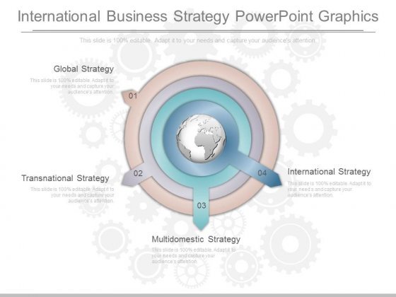 difference between global strategy transnational strategy and multidomestic strategy