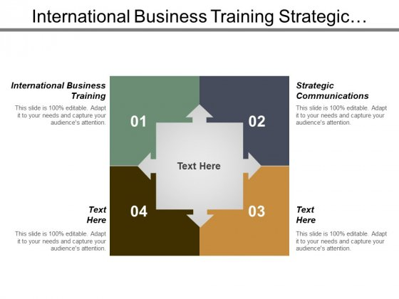 international business training strategic communications ppt