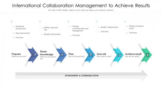 International Collaboration Management To Achieve Results Topics PDF