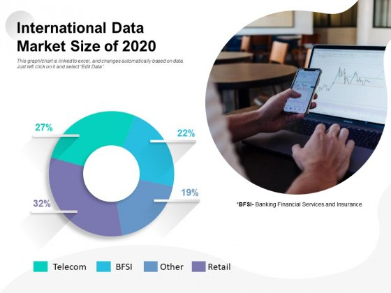 International Data Market Size Of 2020 Ppt PowerPoint Presentation Inspiration Format Ideas PDF