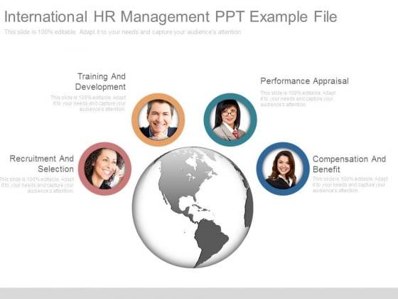 International Hr Management Ppt Example File