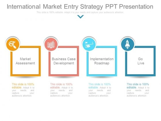 international marketing entry strategy westp