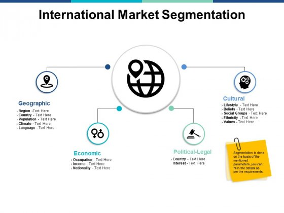 International Market Segmentation Ppt PowerPoint Presentation Gallery Outline