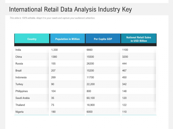 International Retail Data Analysis Industry Key Ppt Powerpoint Presentation Portfolio Infographics Pdf