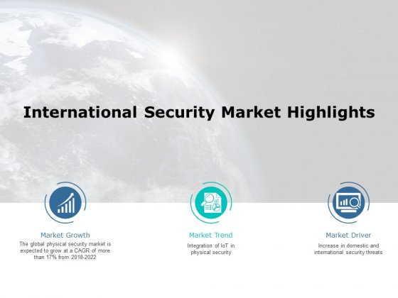 International Security Market Highlights Ppt PowerPoint Presentation File Graphics Example