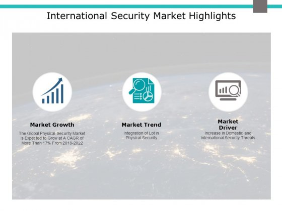 International Security Market Highlights Ppt PowerPoint Presentation Professional Model