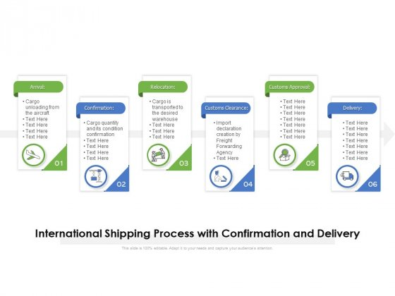 International Shipping Process With Confirmation And Delivery Ppt PowerPoint Presentation Pictures Icons PDF
