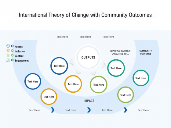 International Theory Of Change With Community Outcomes Ppt Powerpoint Presentation Show Icon Pdf
