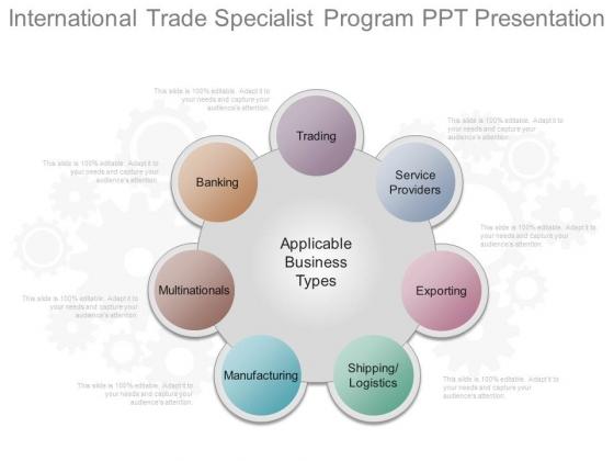 International Trade Specialist Program Ppt Presentation