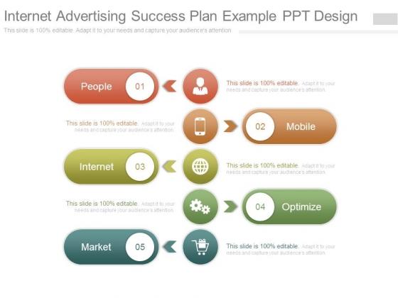 Internet Advertising Success Plan Example Ppt Design