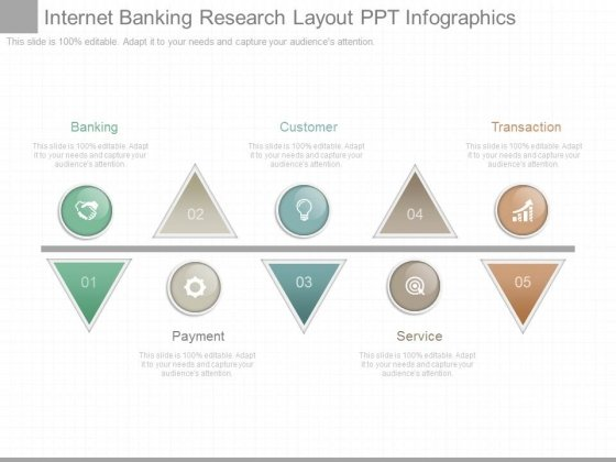 Internet Banking Research Layout Ppt Infographics