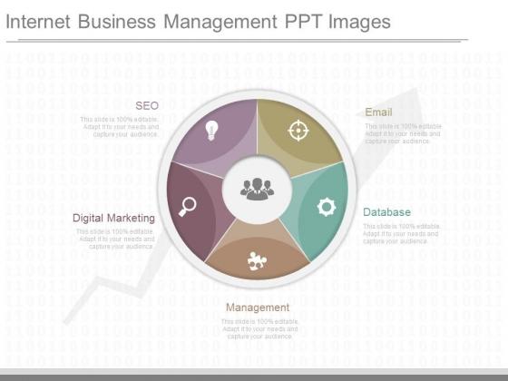 Internet Business Management Ppt Images