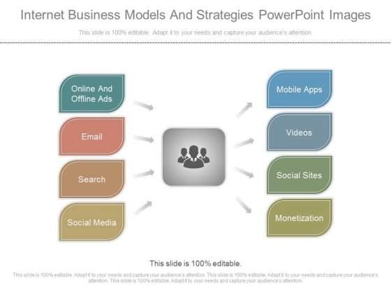 Internet Business Models And Strategies Powerpoint Images