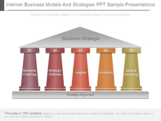 Internet Business Models And Strategies Ppt Sample Presentations