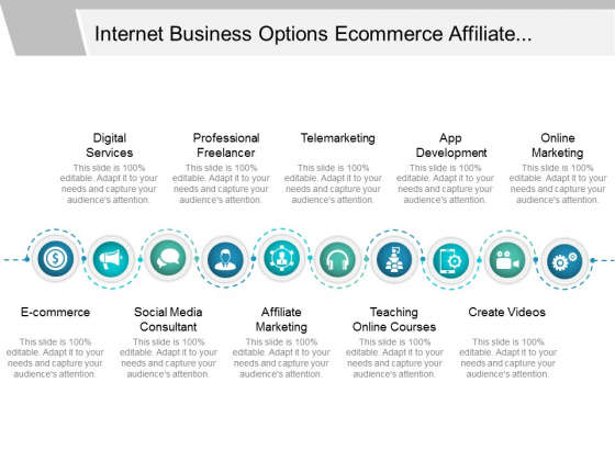 Internet Business Options Ecommerce Affiliate Marketing Ppt PowerPoint Presentation Layouts Pictures