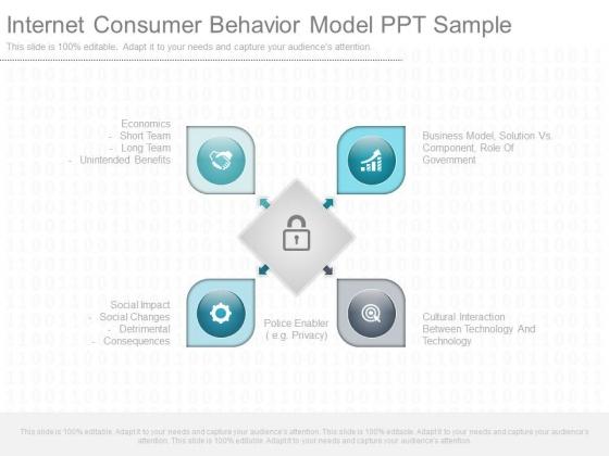 Internet Consumer Behavior Model Ppt Sample