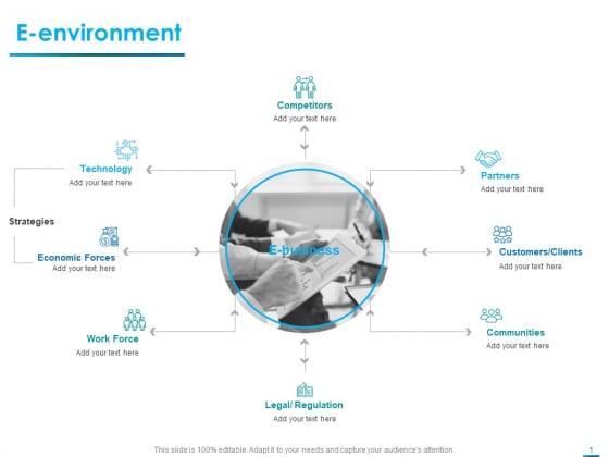 Internet Economy E Environment Ppt Layouts Clipart Images PDF