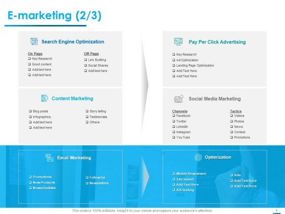 Internet Economy E Marketing Posts Ppt Ideas Portrait PDF