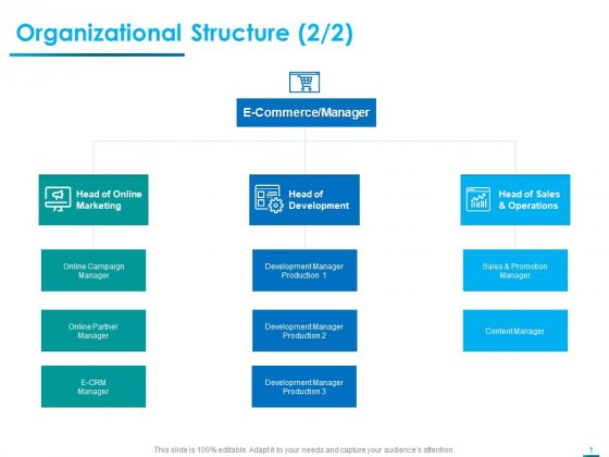 Internet Economy Organizational Structure Sales Ppt Infographic Template Designs Download PDF