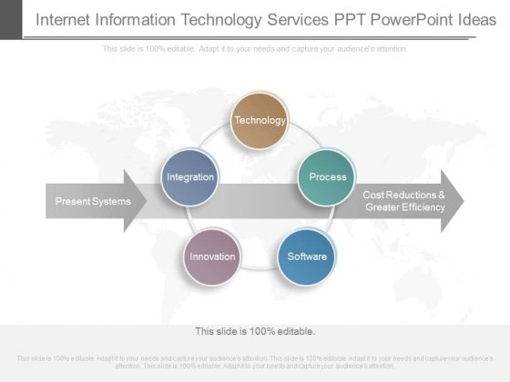 Internet_Information_Technology_Services_Ppt_Powerpoint_Ideas_1