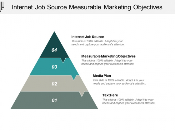 Internet Job Source Measurable Marketing Objectives Media Plan Ppt PowerPoint Presentation Gallery Inspiration
