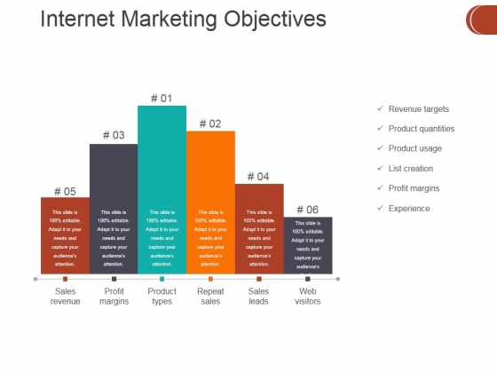 Internet Marketing Objectives Ppt PowerPoint Presentation Icon Images