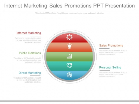 Internet Marketing Sales Promotions Ppt Presentation