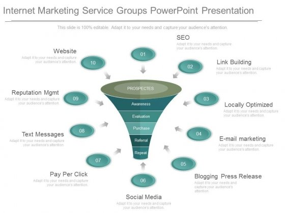 Internet Marketing Service Groups Powerpoint Presentation