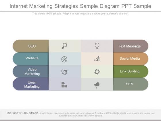Internet Marketing Strategies Sample Diagram Ppt Sample