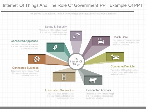 Internet Of Things And The Role Of Government Ppt Example Of Ppt