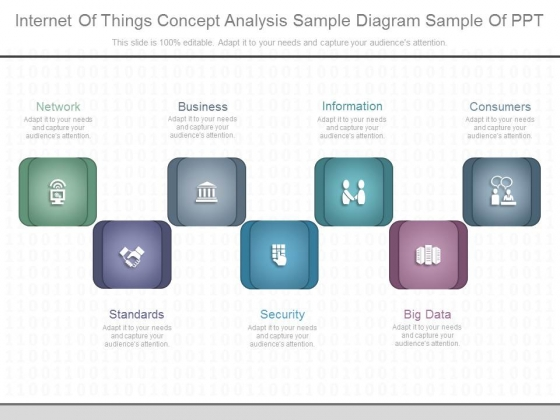 Internet Of Things Concept Analysis Sample Diagram Sample Of Ppt